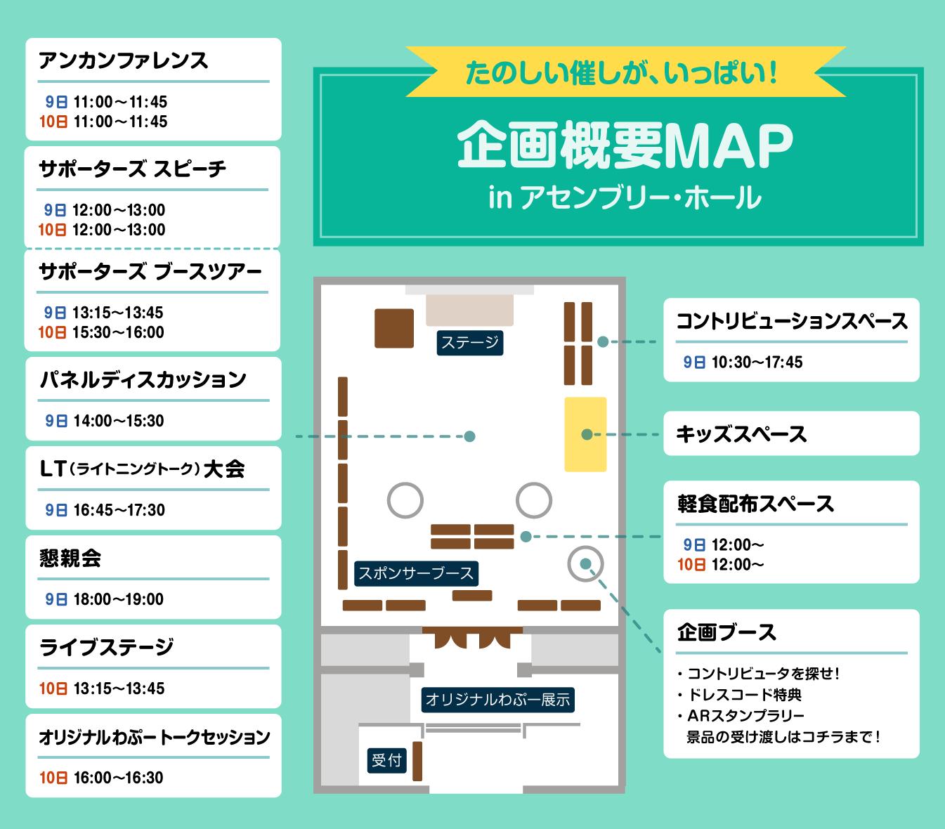 企画概要MAP